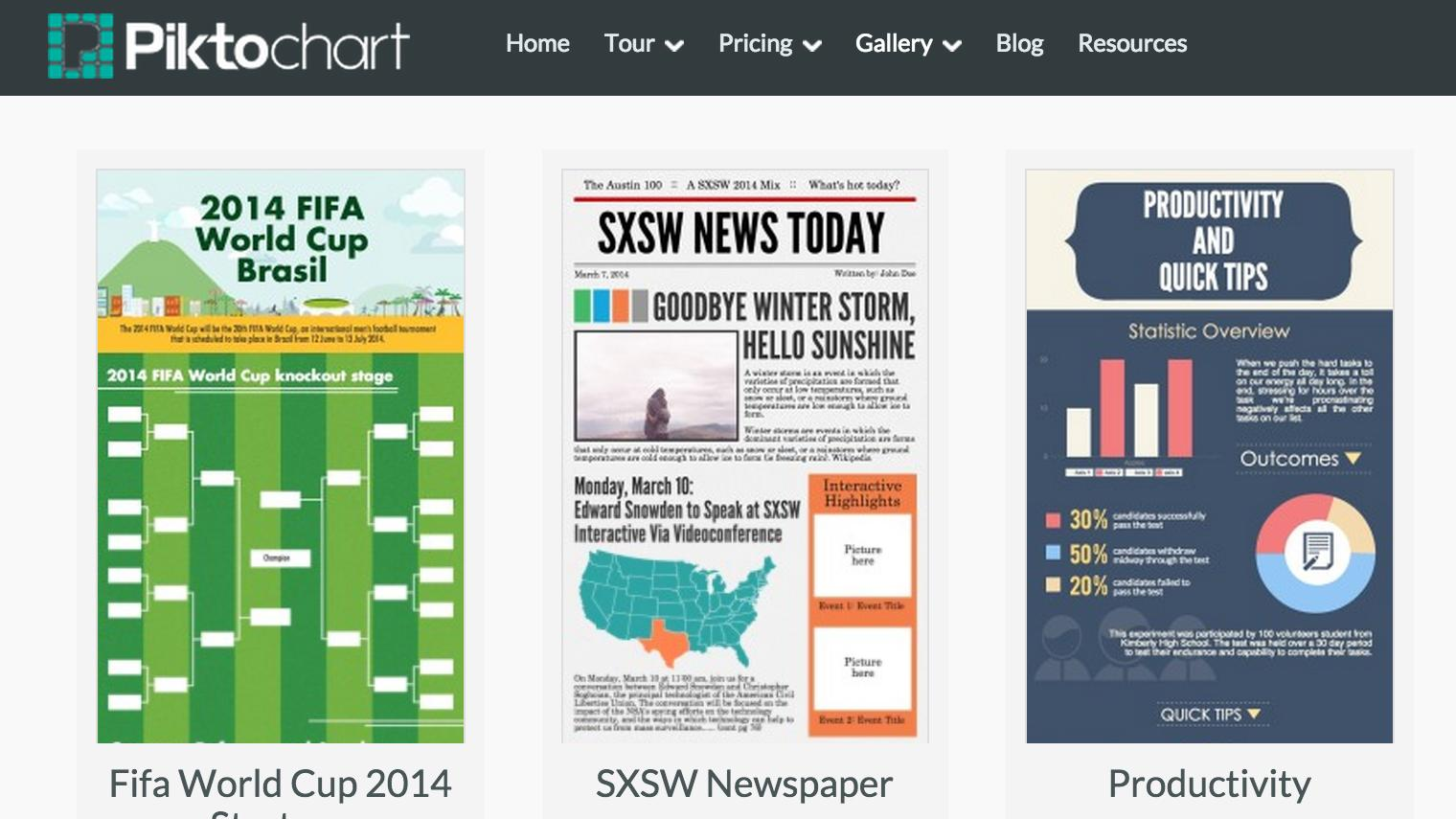 Examples of infographics created with Piktochart