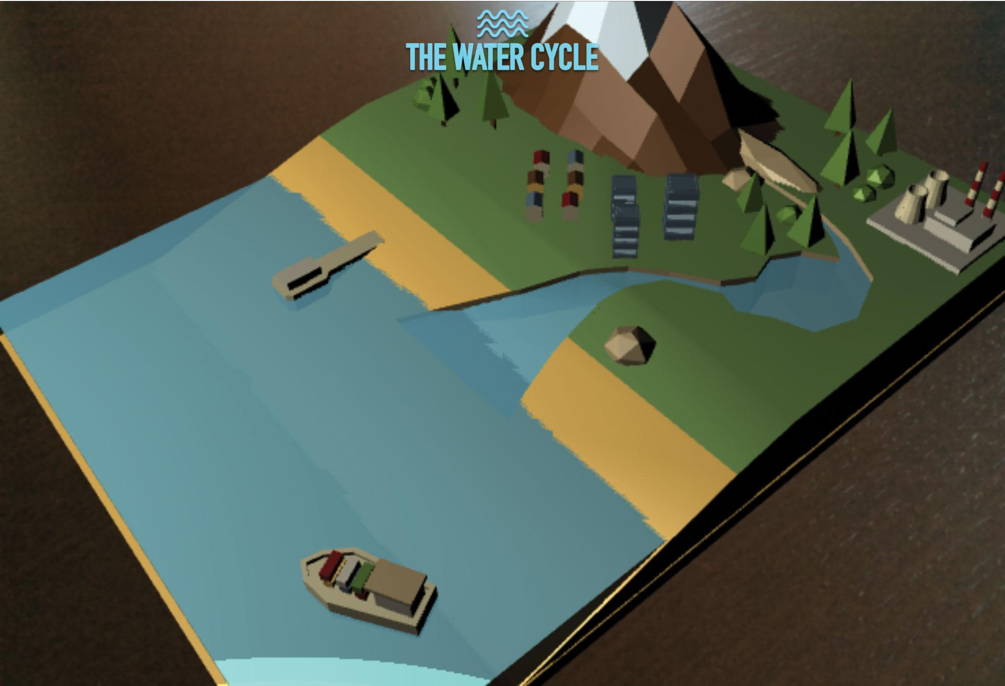 the water cycle model