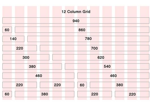 12 column grid layout