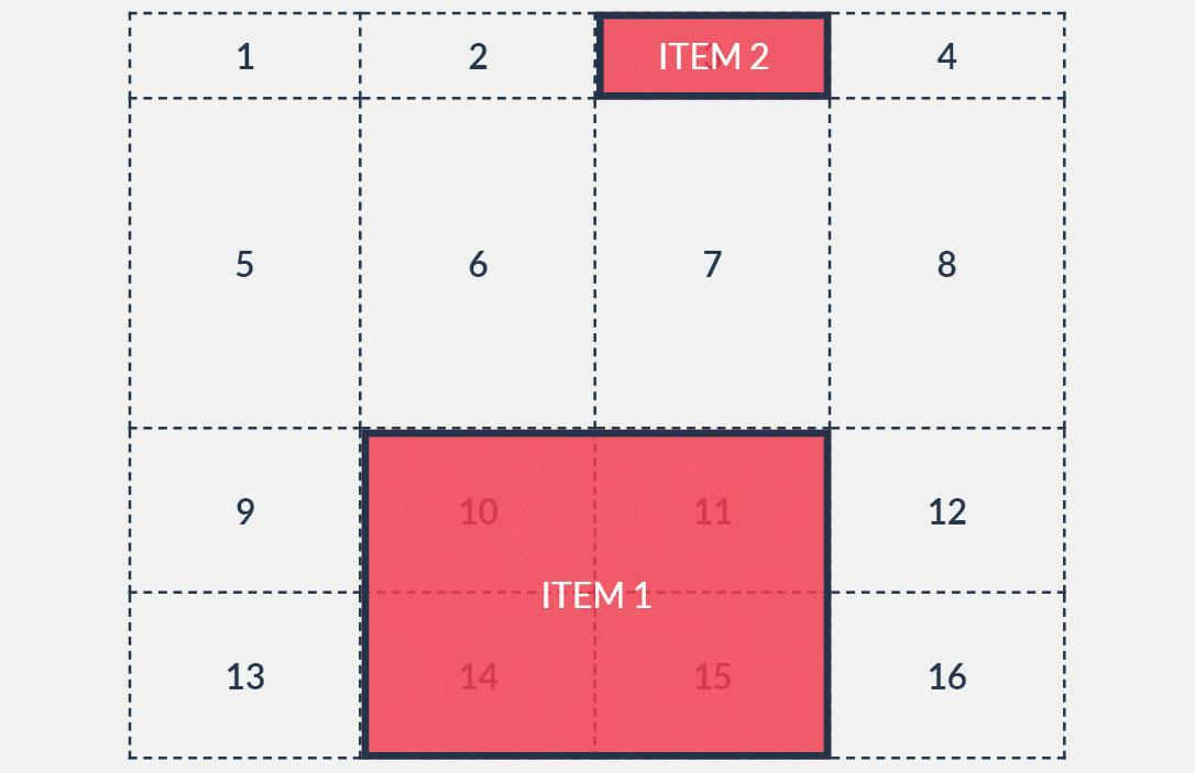 grid 1-16 with two items in it