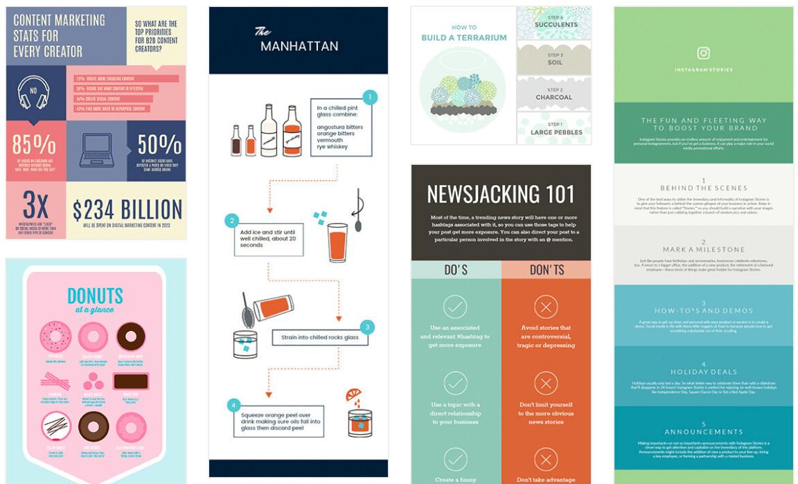 Infographics tools: PicMonkey