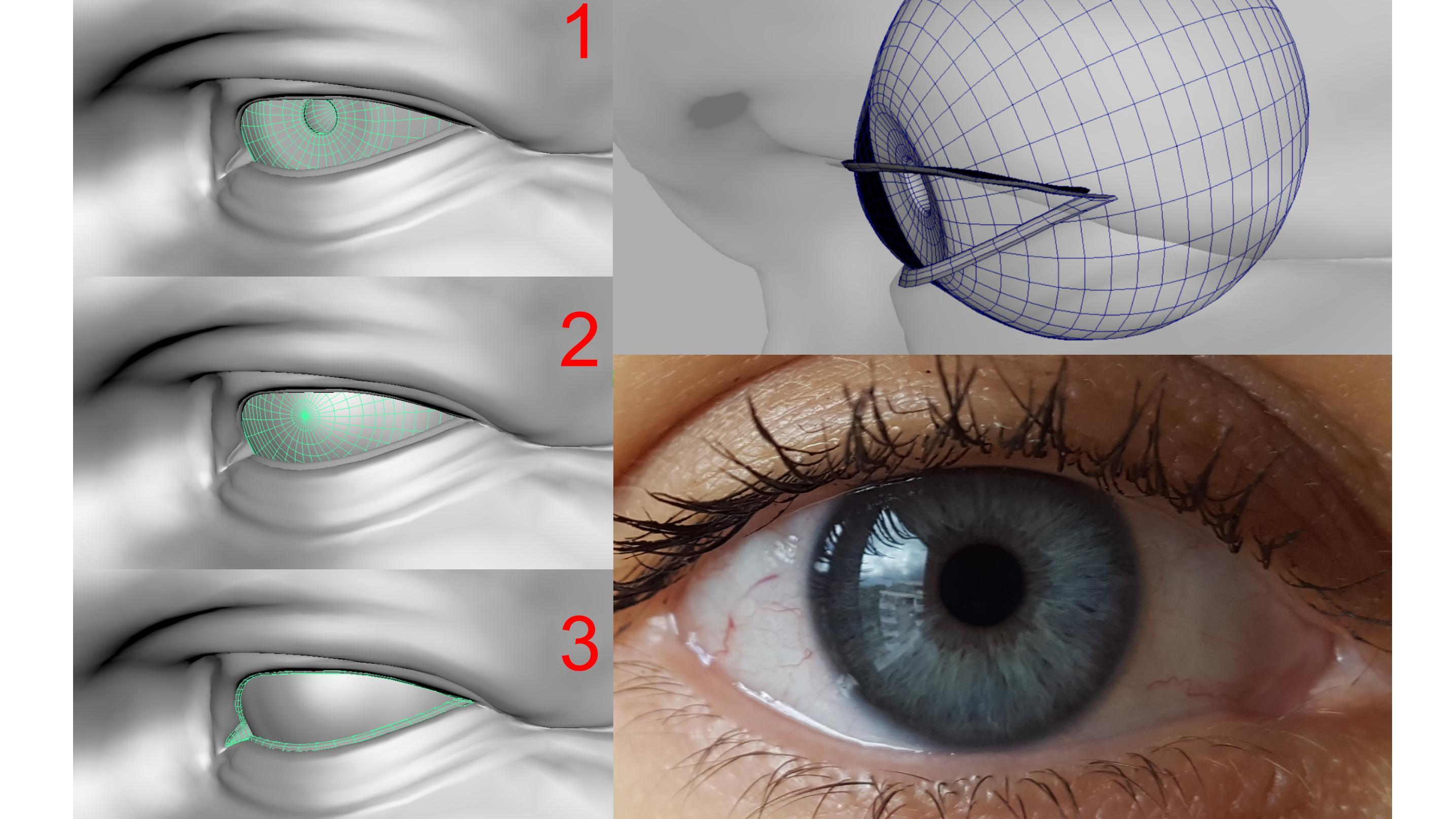 eye detail ZBrush