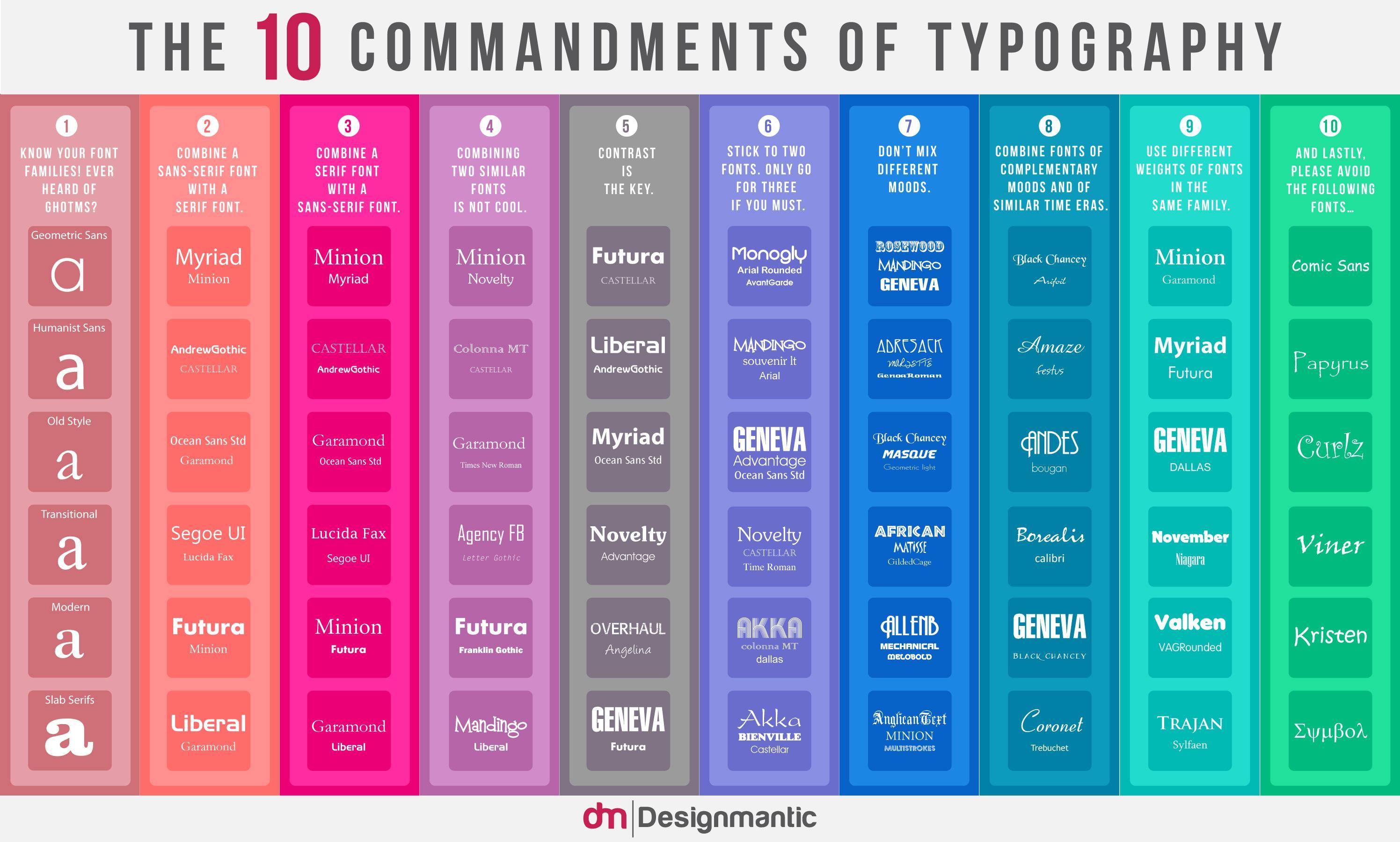 The best infographics: typography commandments