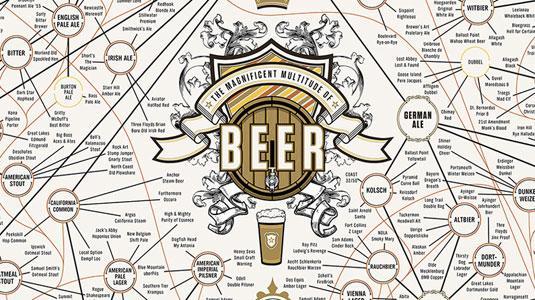 The best infographics: beer