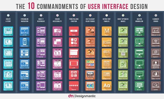 The best infographics: 10 commandments