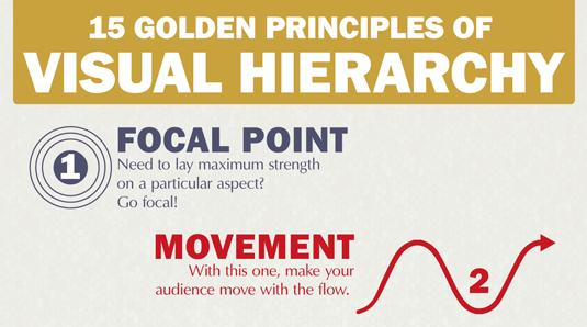The best infographics: visual hierarchy