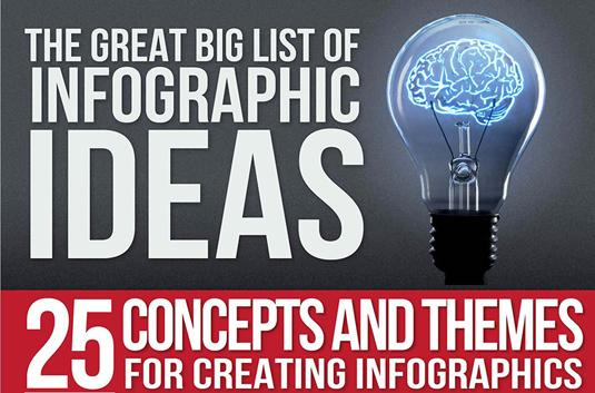 The best infographics: ideas