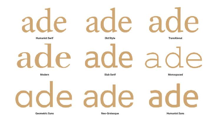 The letters 'ade' written in different styles