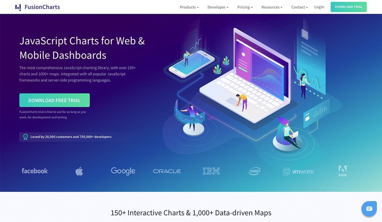 Dataviz tools: FusionCharts