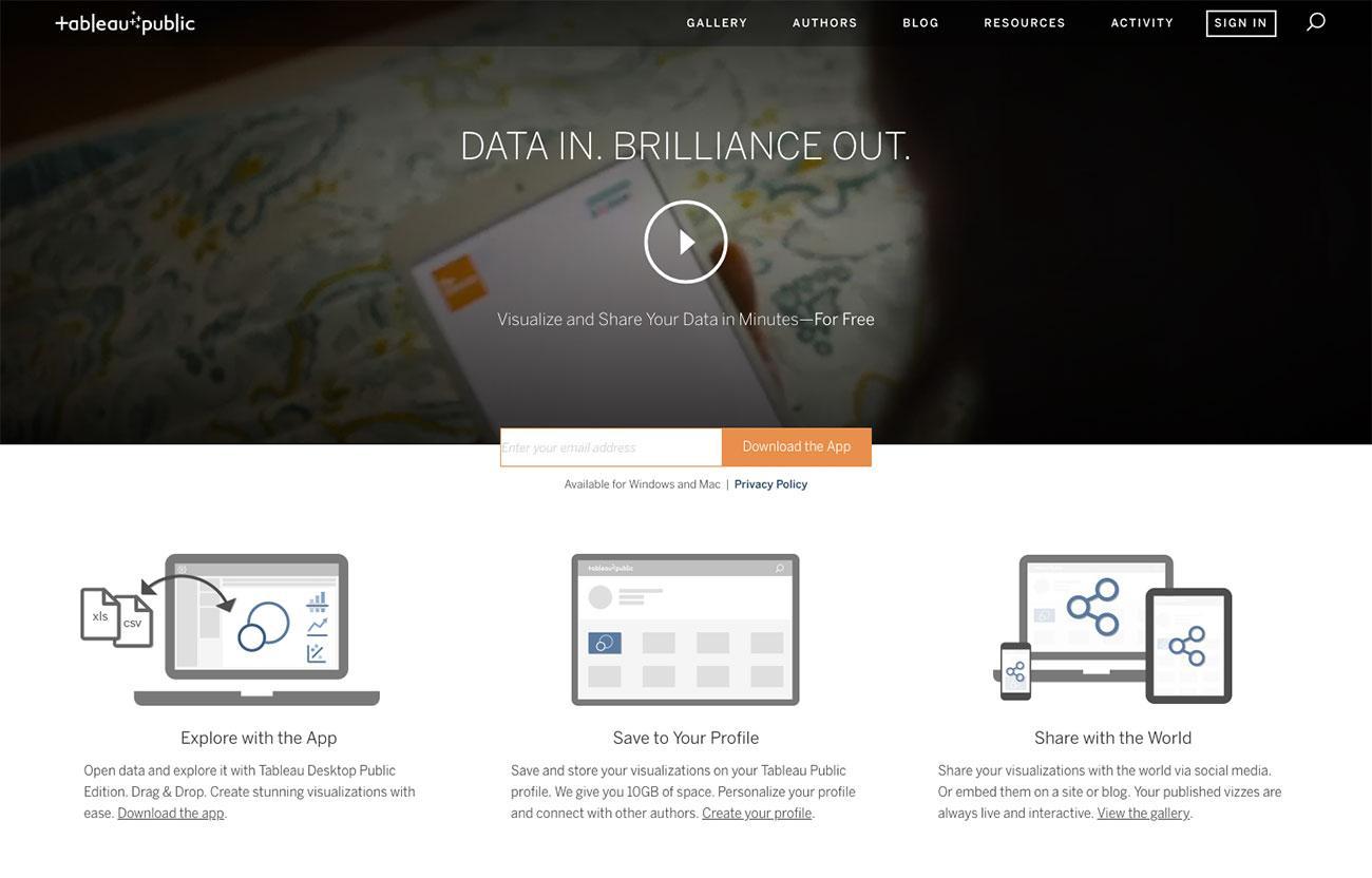 Dataviz tools: Tableau