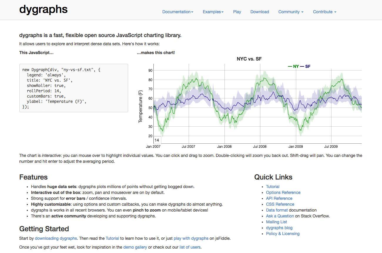 Dataviz tools: Dygraphs